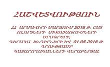 ՀՀ Արմավիրի մարզում 2018 թ. հաշվետու ժամանակահատվածում իրականացված ծրագրերի, գերակա խնդիրների և կատարողականների վերաբերյալ հաշվետվություն