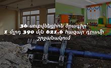 Արմավիրի մարզում ընթացիկ տարում կիրականացվի 36 սուբվենցիոն ծրագիր